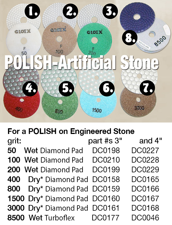polishing artificial stone and polish engineered stone
